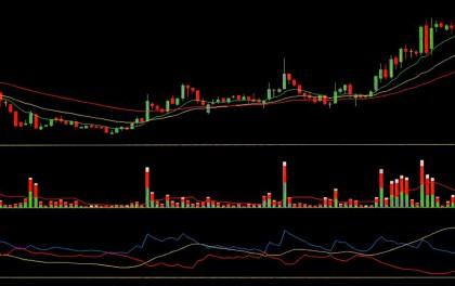 暴涨60%!多晶硅持续涨价,概念股4天4板,下半年涨价行情有望持续,受益概……