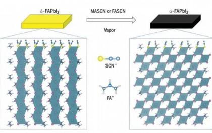 复旦突破钙钛矿材料核心难题,制备出高效稳定太阳能电池