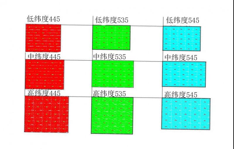 9组件排列
